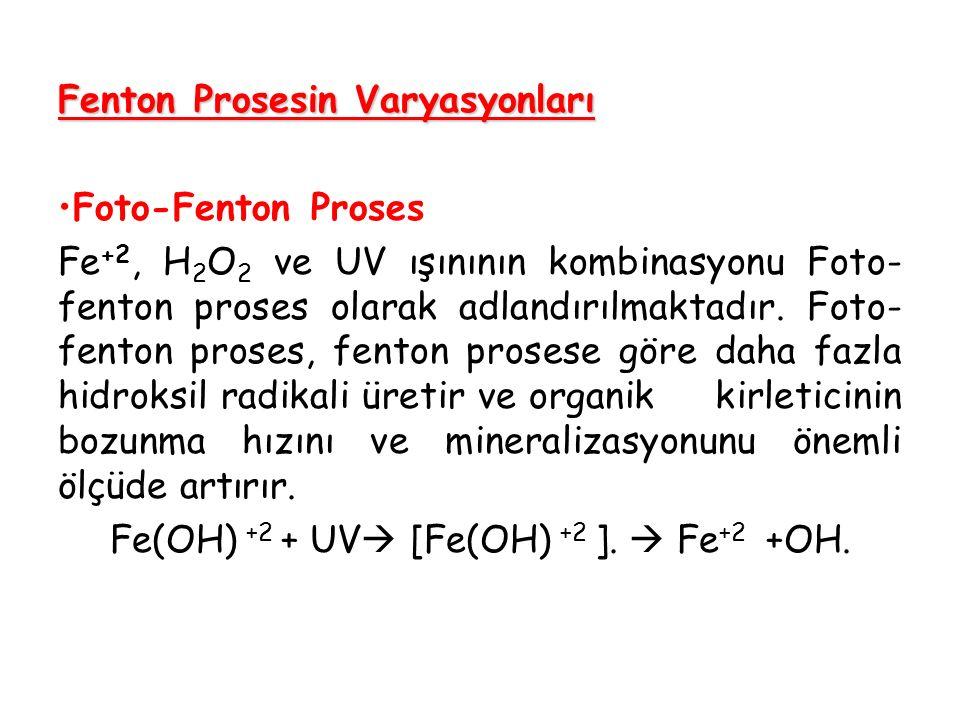 Fe(OH) +2 + UV [Fe(OH) +2 ].  Fe+2 +OH.